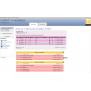 Information über Vertretungsstunden, Supplierungen im elektronischen Klassenbuch